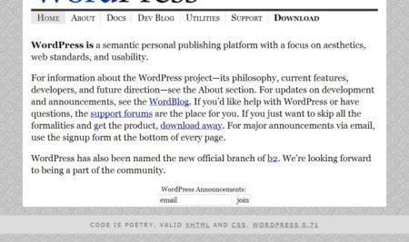 WordPress là gì? – Giới thiệu về WordPress